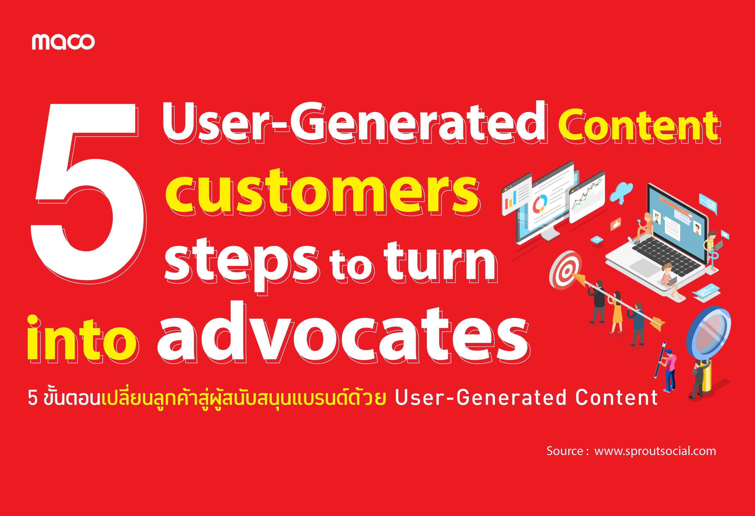 5 ขั้นตอนเปลี่ยนลูกค้าสู่ผู้สนับสนุนแบรนด์ด้วย User-Generated Content